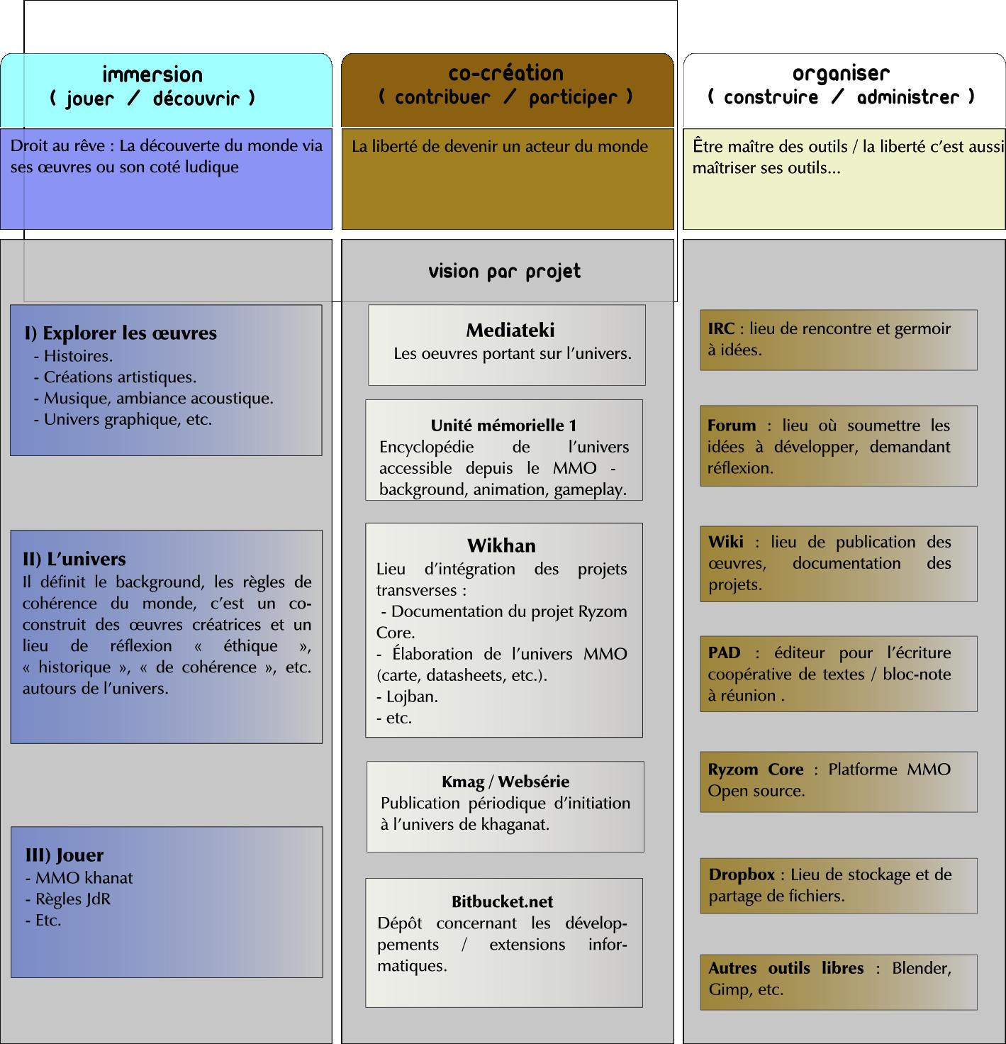 conferences/2014/khaganat-rmll.png