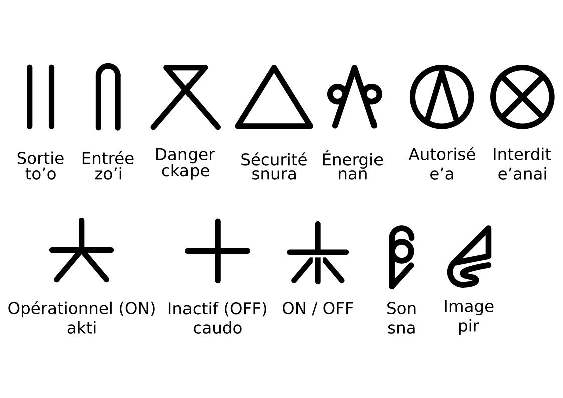 symboles/Symboles_usuels_DScript.png